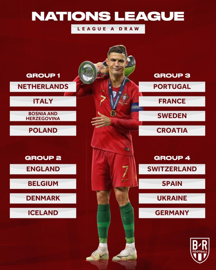 Uefa National League 2020 2021 Danh Sach Cac Bảng Thi đấu Va Kết Quả Truyen Hinh So Ve Tinh K Vstv